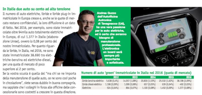 , AsConAuto incontra Autofficina Autronica. Le novità già attive sul mondo delle auto elettriche